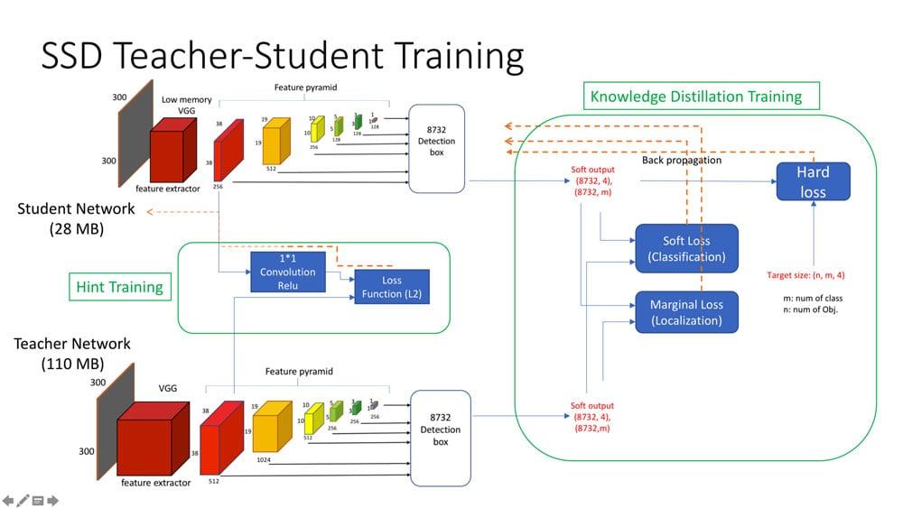 ai-student-teacher